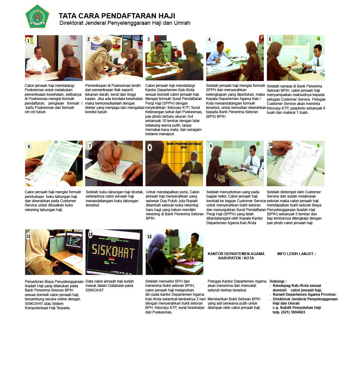 Pendaftaran Haji